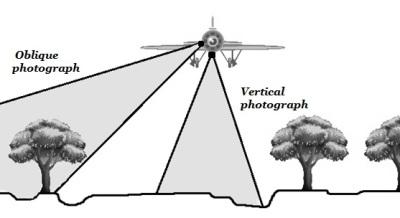 aerialphoto
