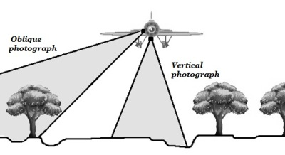1 There Are Two Types Of Aerial Photography Oblique And Vertical